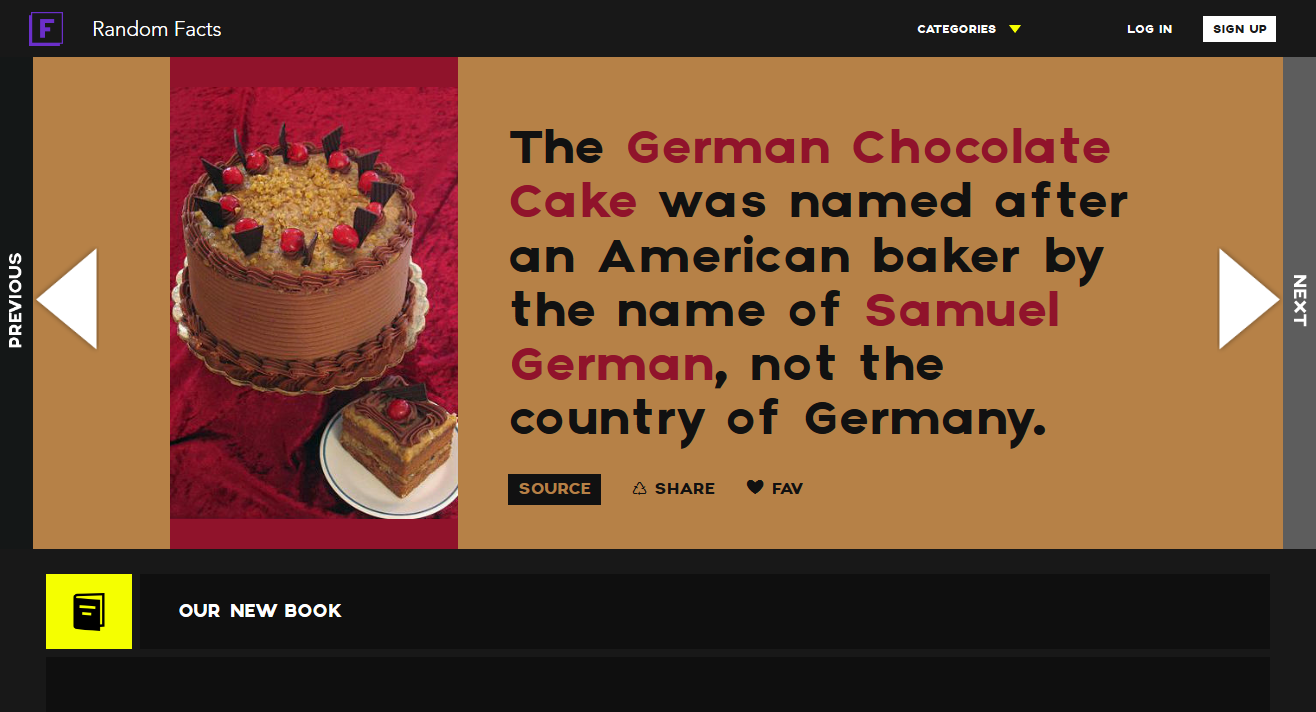 Random facts German chocolate cake