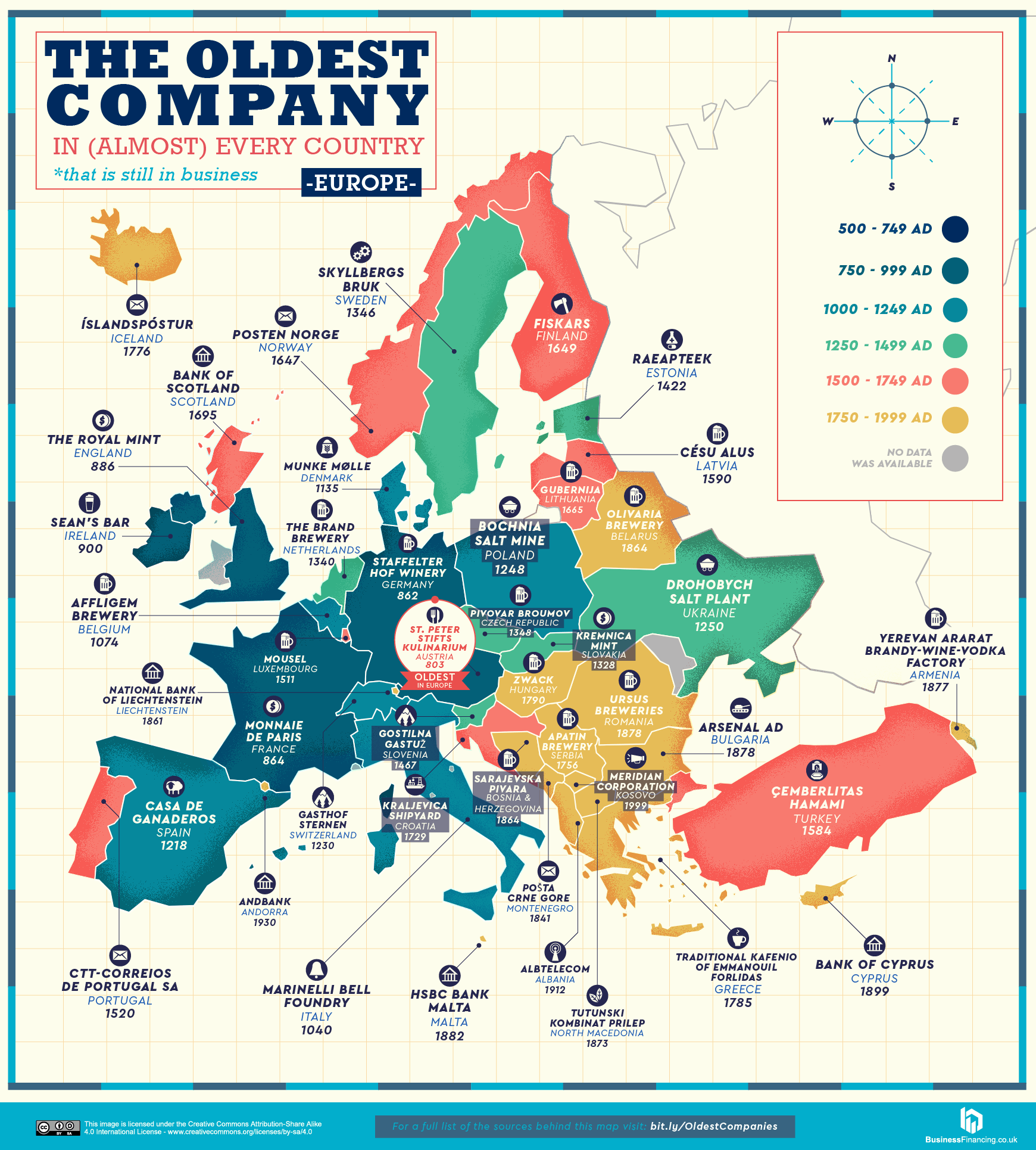 oldest company info graphic grafik Europe